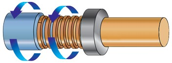 The coil spring will override the armature shaft preventing damage